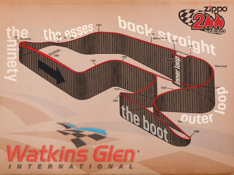 Watkins Glen International NASCAR XFINITY 2016